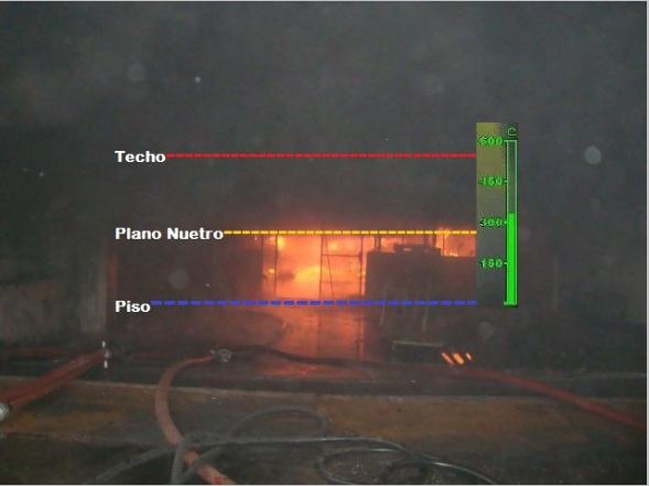 Incendio de depósito de LASCA